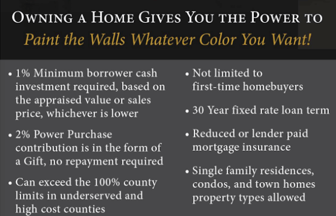 Power Purchase owning a home